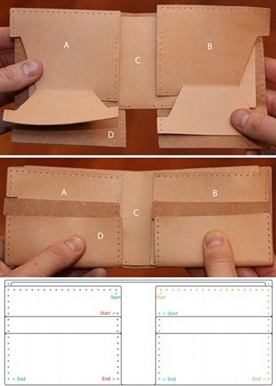 How to Make a Leather Wallet By Hand The Art of Manliness - wallet designs templates