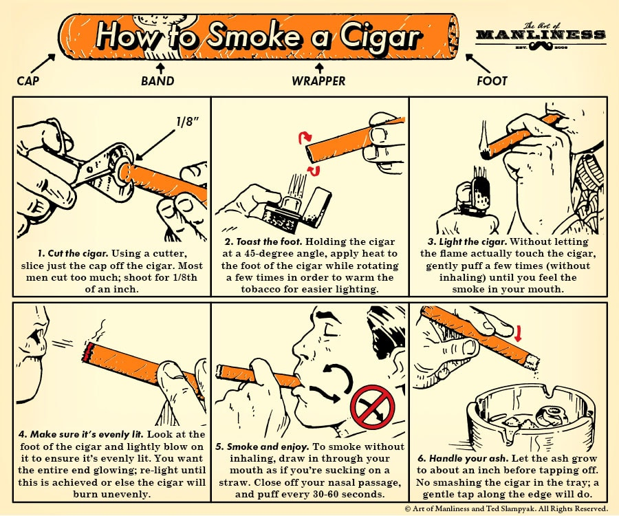 How To Smoke A Cigar Lewrockwell