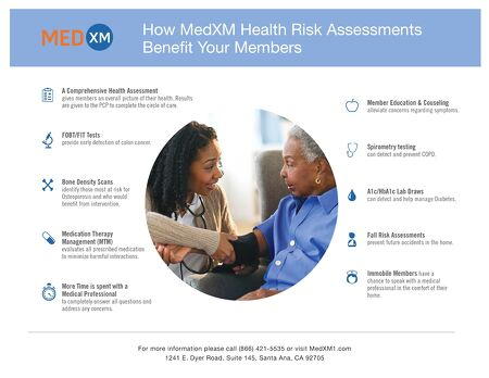 Health Risk Assessment Benefit Infographic