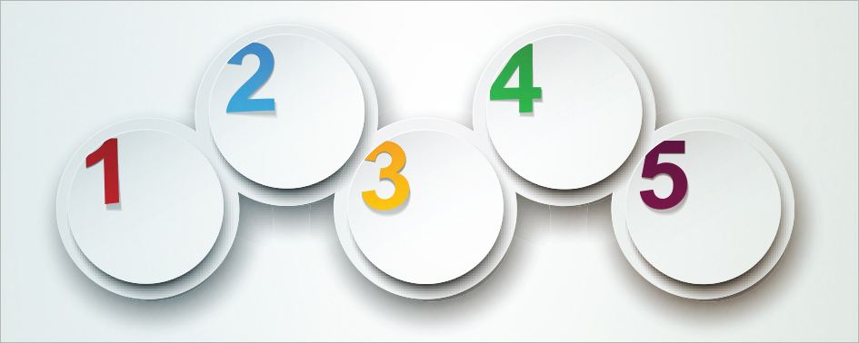 Five Ways to Improve Employee Engagement Now - effective employee management strategy
