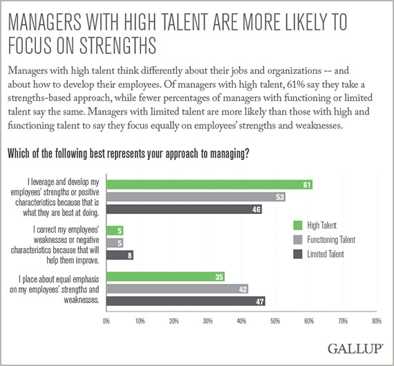 Great Managers Can Fix Broken Performance Management Systems - characteristics of great employees
