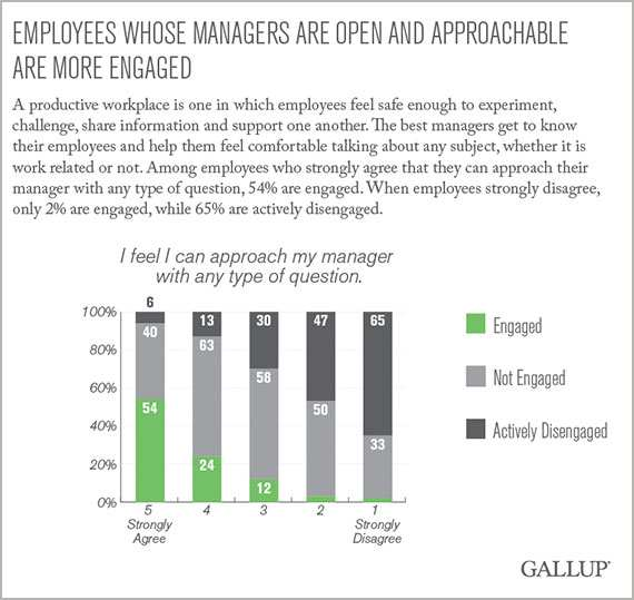 Employees Want a Lot More From Their Managers - characteristics of great employees