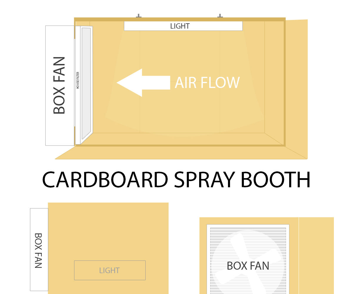Diy Cardboard Spray Booth 8 Steps With Pictures Instructables