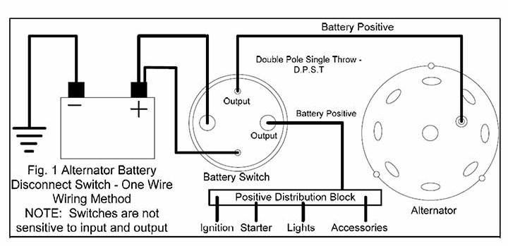 Battery Disconnect/Kill switch - Miata Turbo Forum - Boost cars
