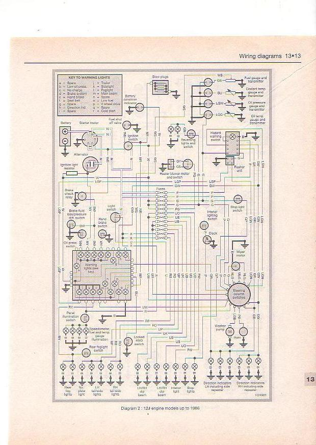 Land Rover 90 Wiring Diagram Wiring Diagram