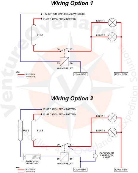 Land Rover Fog Lights Wiring Diagram Wiring Diagram Library
