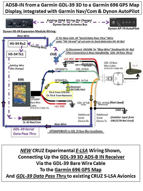 Garmin 530 Wiring Diagram Online Wiring Diagram