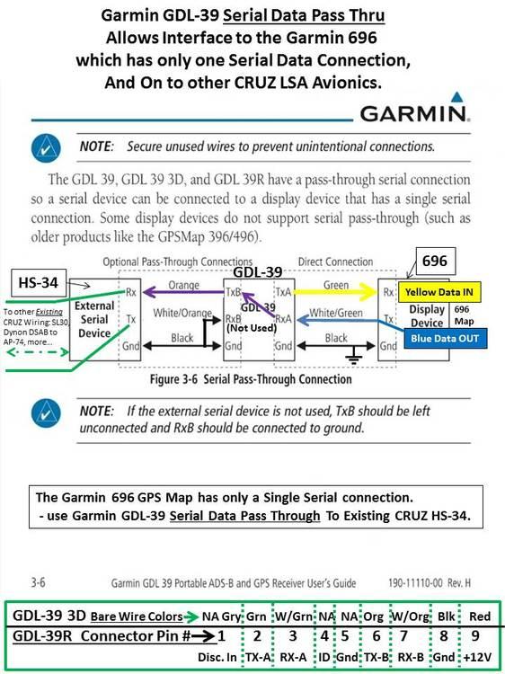 Garmin 696 Wiring Diagram Electronic Schematics collections