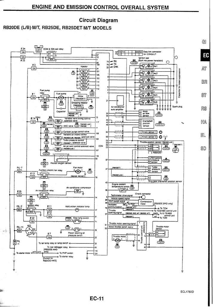 Ecu Schematics Wiring Diagram