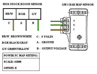 2013 Ford Map Sensor Wiring Diagram - Carbonvotemuditblog \u2022