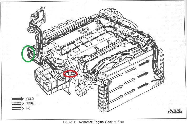 4 6 North Star Engine Diagram - DATA Circuit Diagram \u2022