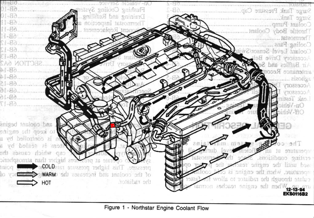 Northstar Engine Diagram car block wiring diagram