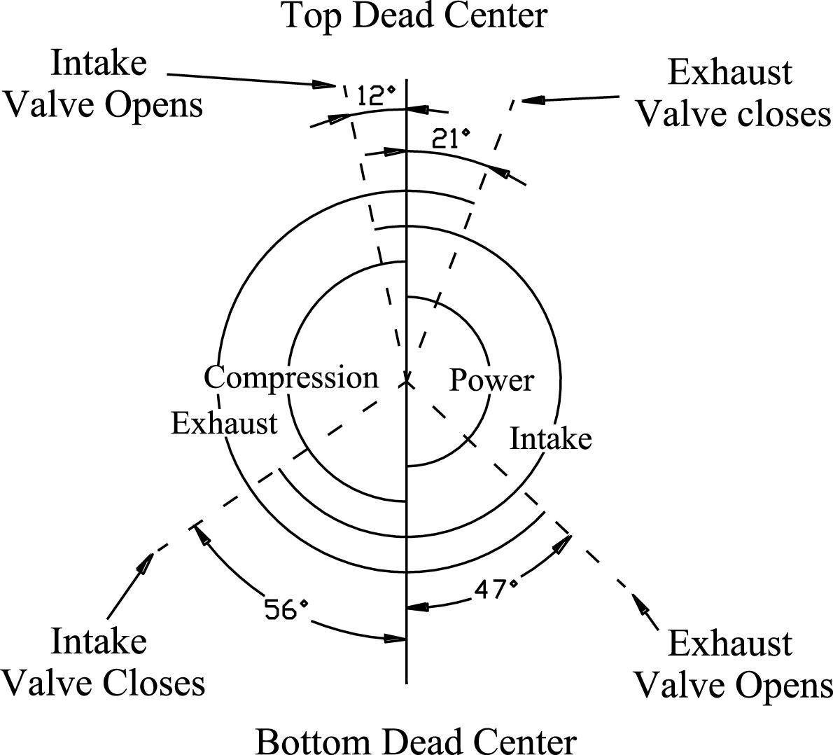 engine cross section diagram