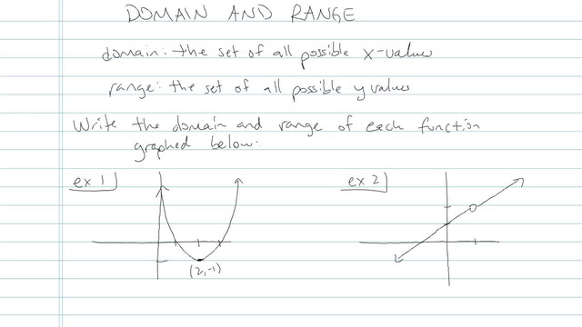 Domain and Range - Math Videos by Brightstorm