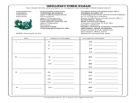 Geologic Time Scale 8th - 10th Grade Worksheet | Lesson Planet