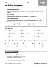 Commutative Property Of Addition And Subtraction ...