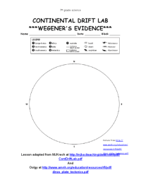 Wegener's Continental Drift Theory