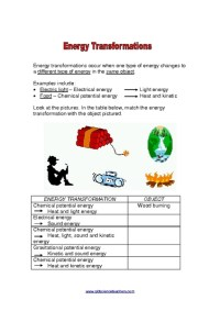 Energy Transfer Lessons Middle School - forms of energy ...