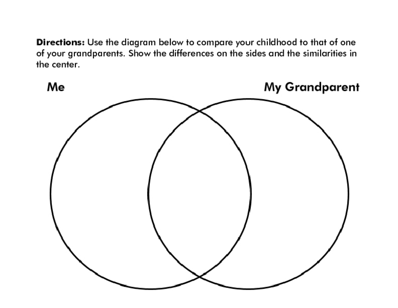 Venn Diagram For 2nd Grade Venn Diagram Ideas For 2nd Grade 1000 About Compare And Diagrams On