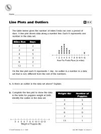 All Worksheets  Line Plot Worksheets Free - Printable ...