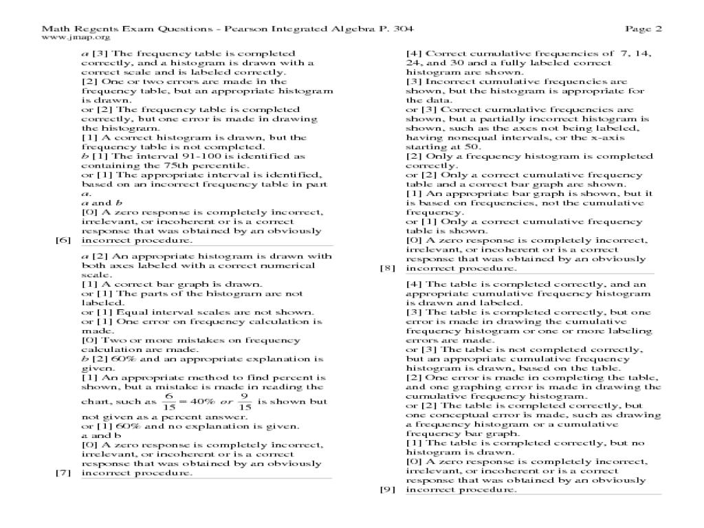 Workbooks regents biology worksheets : Sudoku Blank Worksheets Abitlikethis ?slide=2