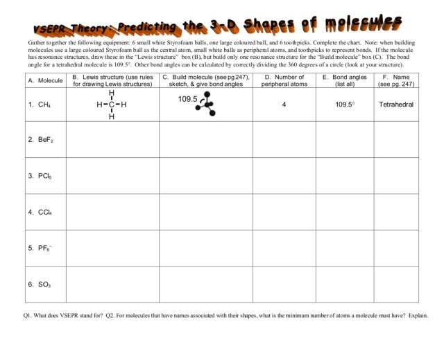 Molecular Shape Worksheet Phoenixpayday – Molecular Geometry Worksheet