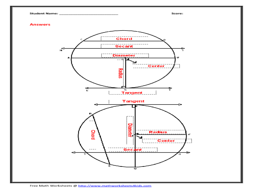 Circumference of a circle worksheet pdf
