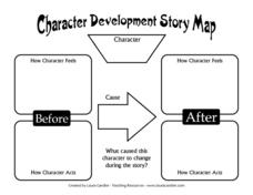 Character Development Story Map Worksheet For 7th 8th
