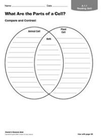 What Are the Parts of a Cell? Worksheet for 7th - 12th ...