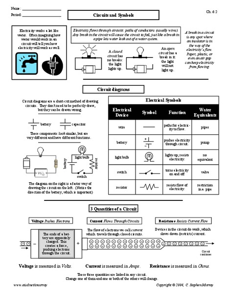 circuit diagram symbols grade 9 science