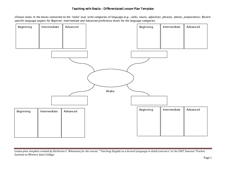 Amazing Differentiation Lesson Plan Template Gallery Resume Ideas
