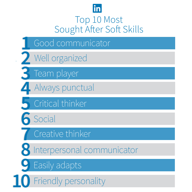 Soft Skills Crucial To Landing Your Dream Job Official LinkedIn Blog - what are soft skills