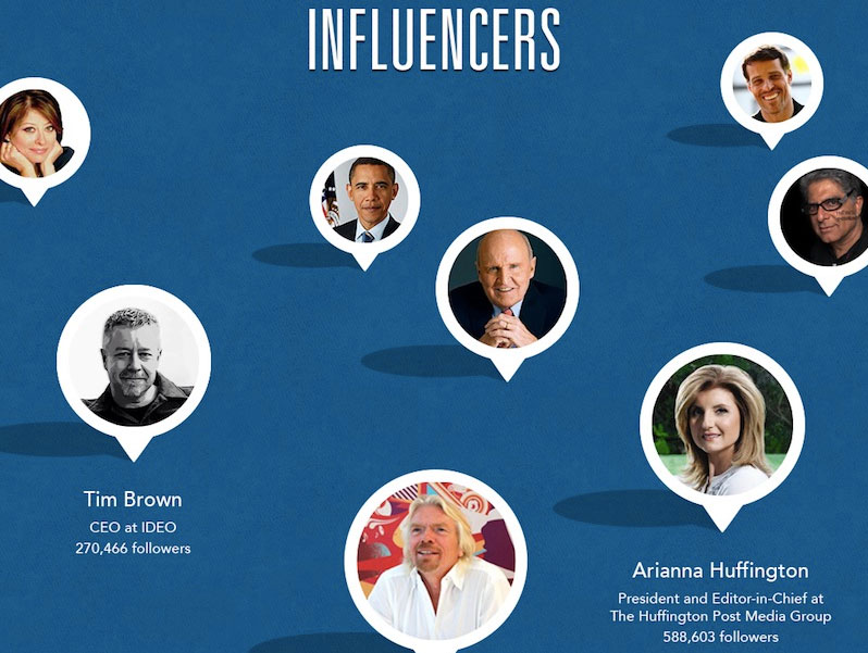 Influencers and Channels You Should Follow Now LinkedIn Talent Blog