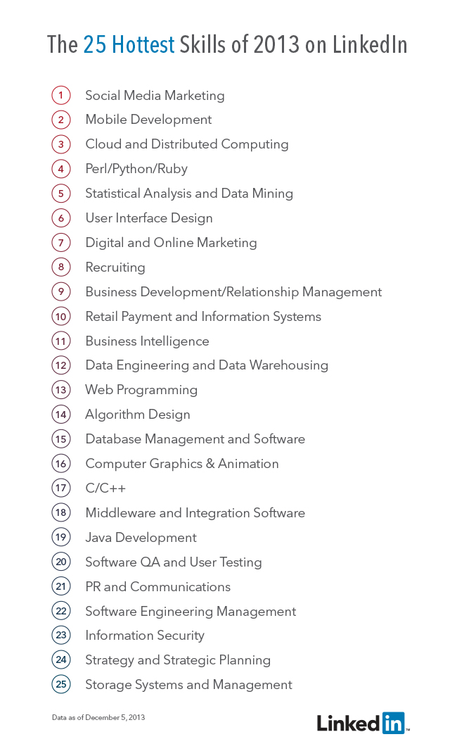 Skills And Qualifications List colbro - Good Job Qualifications