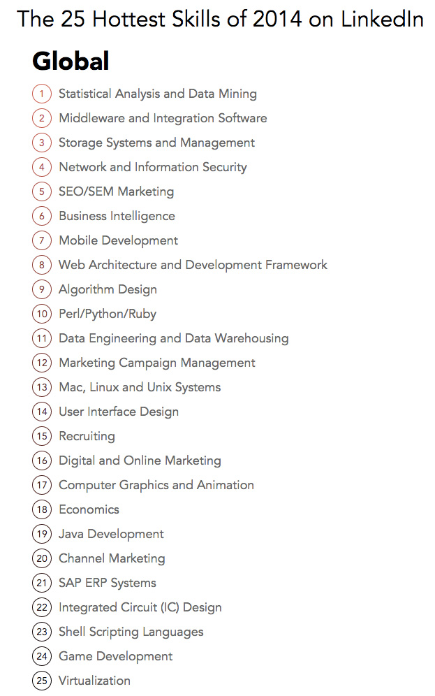 professional skills list - Onwebioinnovate
