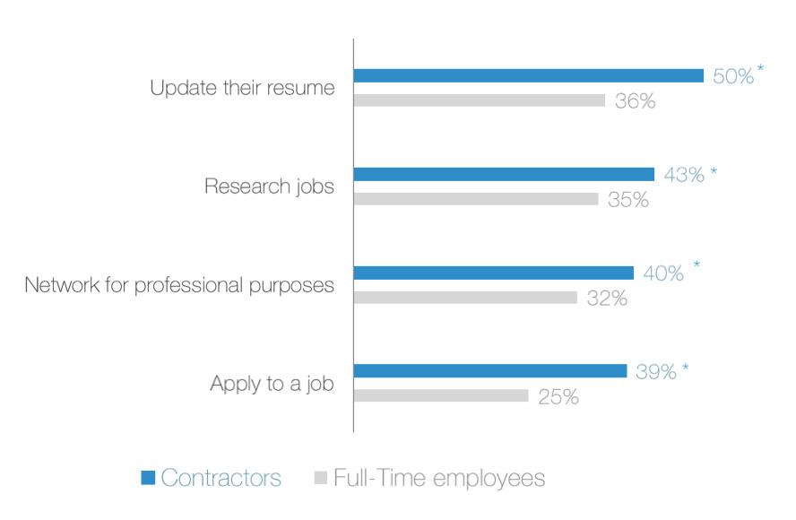 linkedin resumes search linkedin resume builder resume builder