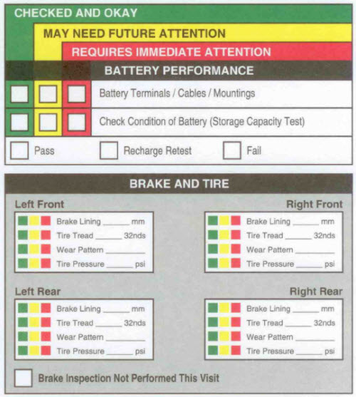 Multi-Point-Vehicle-Inspection-Checklist-Template Multi Point Inspection Checklist