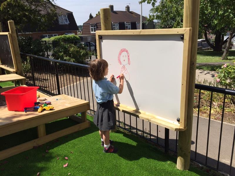Bonfire Themed Ideas For Your Eyfs Playground Pentagon Play