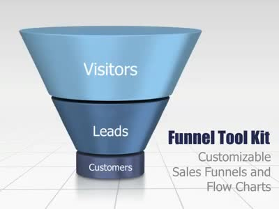 Funnel Diagrams - A PowerPoint Template from PresenterMedia