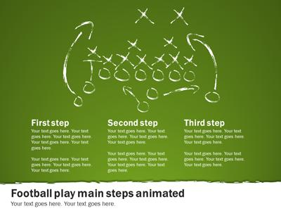 Football Playbook - A PowerPoint Template from PresenterMedia - football powerpoint template