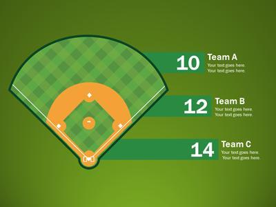 Baseball Playbook - A PowerPoint Template from PresenterMedia - baseball field template