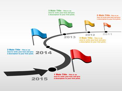 Navigate Timeline - A PowerPoint Template from PresenterMedia