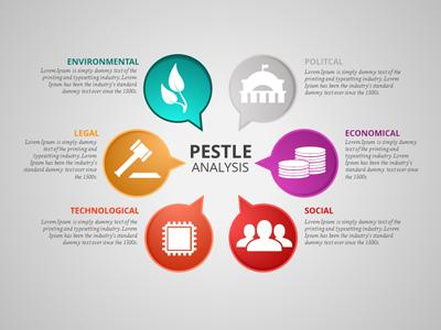 PESTLE Toolkit - A PowerPoint Template from PresenterMedia