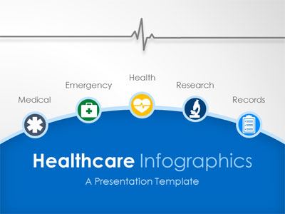 Healthcare Infographic Slides - A PowerPoint Template from