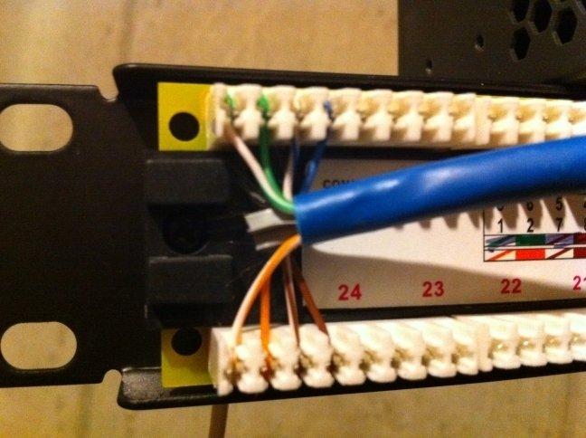 110 Patch Panel Wiring Diagram Wiring Diagram