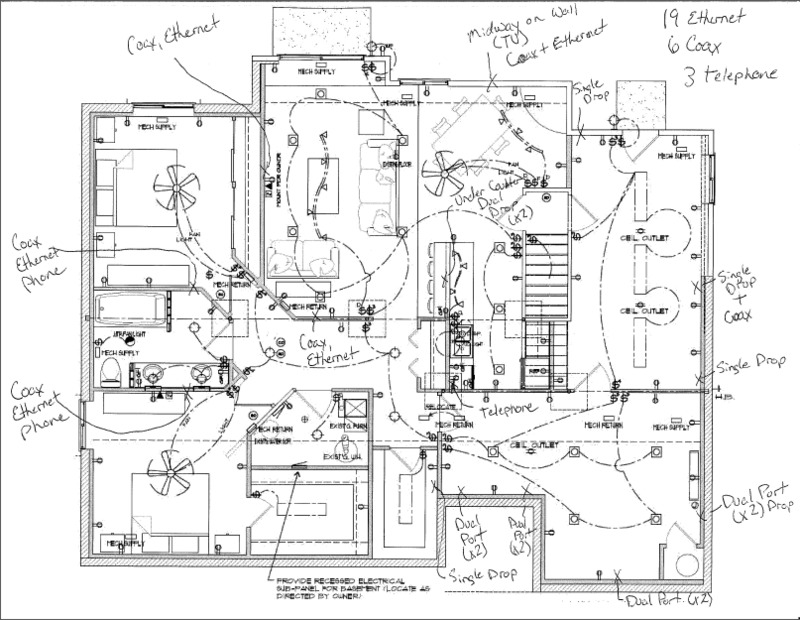 ethernet wiring house cost