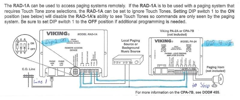 Looking for VoIP overhead paging system