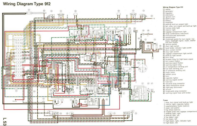 1966 Porsche Wiring Diagram wiring diagram panel