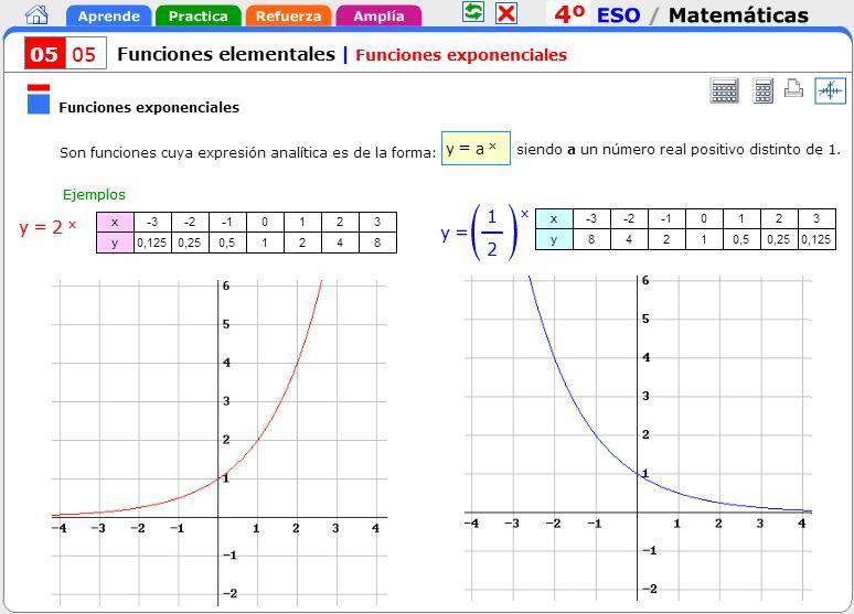 Funciones exponenciales Matemáticas para 4º de Secundaria - funciones