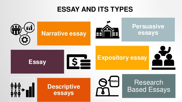 21 Types Of Academic Essays